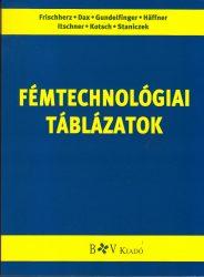 Fémtechnológiai táblázatok